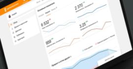 Пользователи «Одноклассников» получили доступ к статистике своих страниц