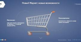 Как подключить свой магазин к Яндекс.Маркету