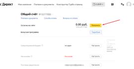 Как привязать карту к Яндекс Директ — инструкция