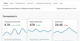ВКонтакте обновила статистику сообществ
