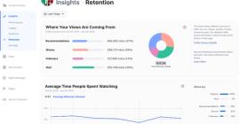 Обновления Facebook для эффективного управления контентом