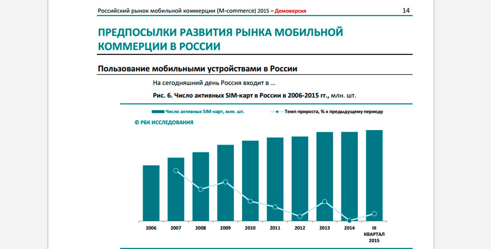 исследования рынков РБК