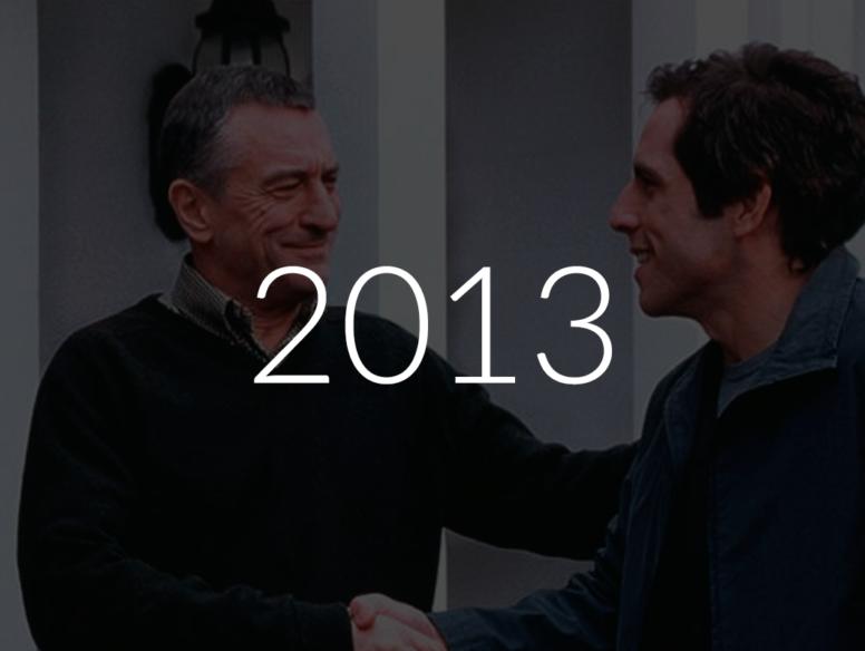 Яндекс Директ 2013