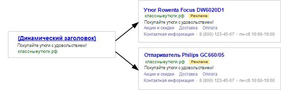 Динамическая поисковая кампания директ