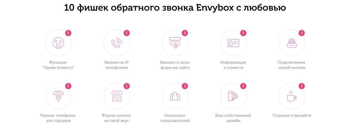 Фишки Envybox