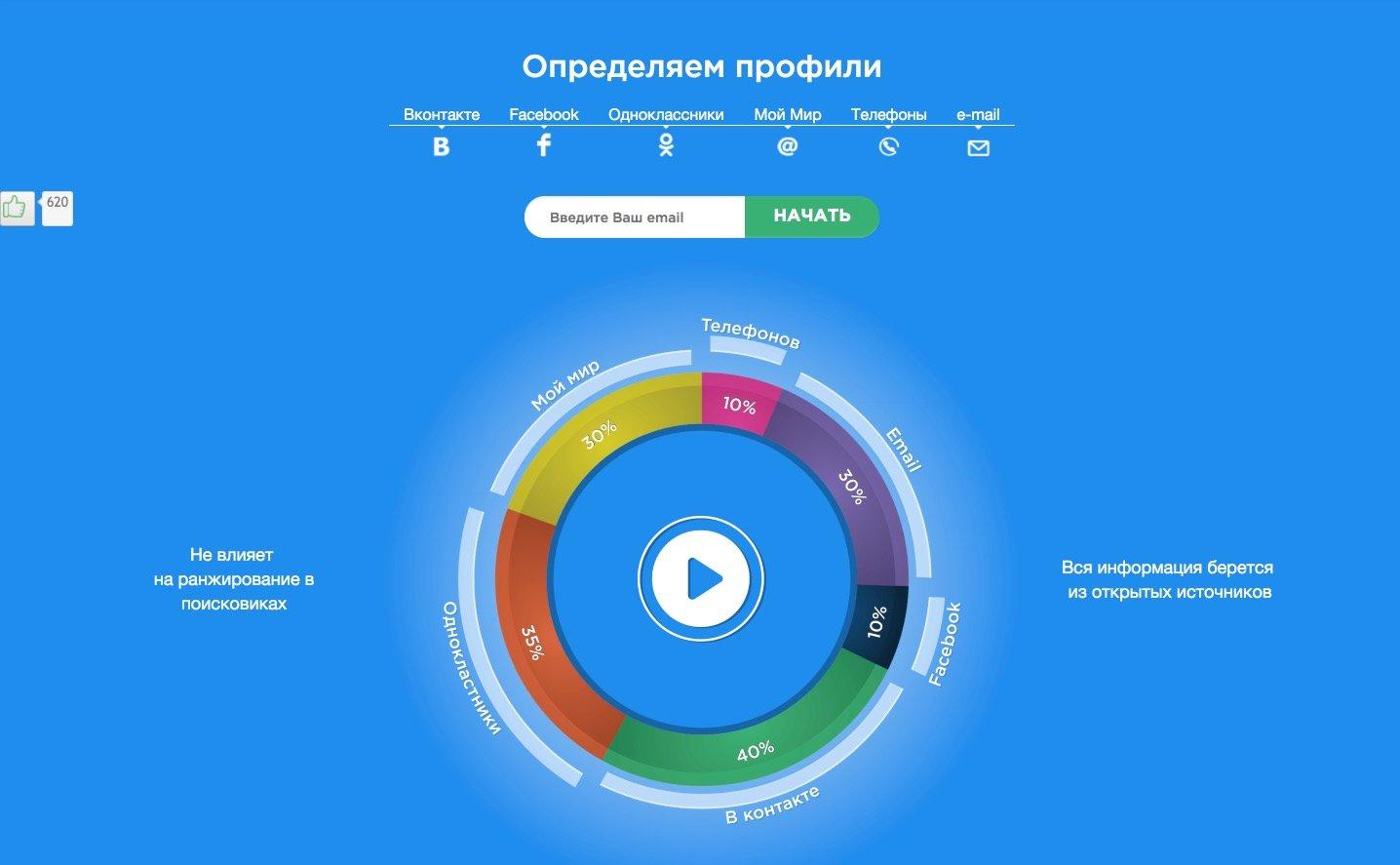 Сервис Detectim.com