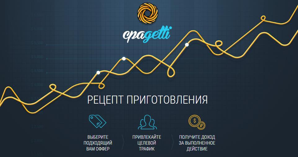 ТОП CPA сетей 2020, обзор партнерских сетей