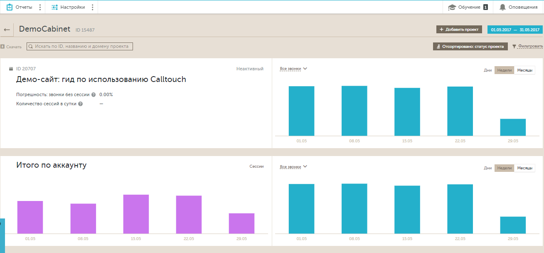 Коллтрекинг от CallTouch: обзор, отзыв и настройка сервиса