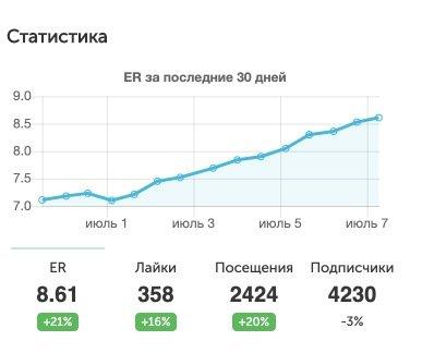статистика-лф