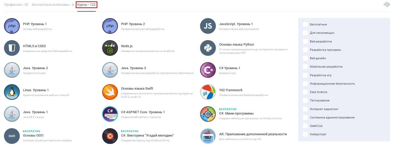 Онлайн-образование с GeekBrains.ru — обзор курсов, отзывы