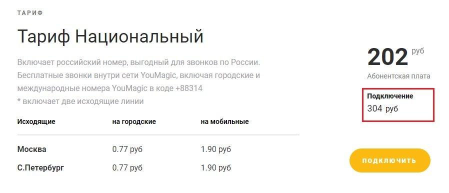 Интернет-телефония You Magic: плюсы и минусы сервиса