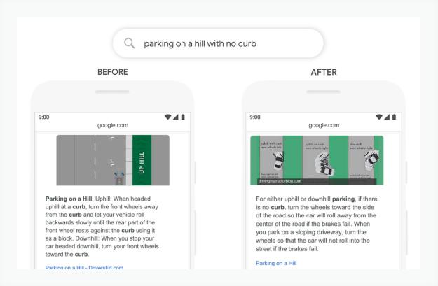 Технология BERT от Google - главный прорыв в поиске за 5 лет