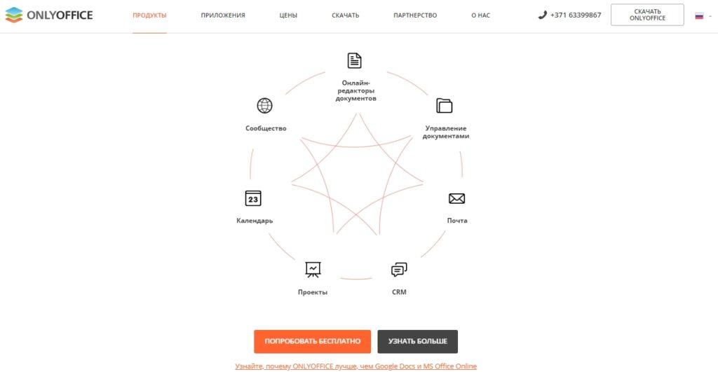 Системы управления проектами: Трелло, Битрикс и ещё 10 трекеров и таск-менеджеров