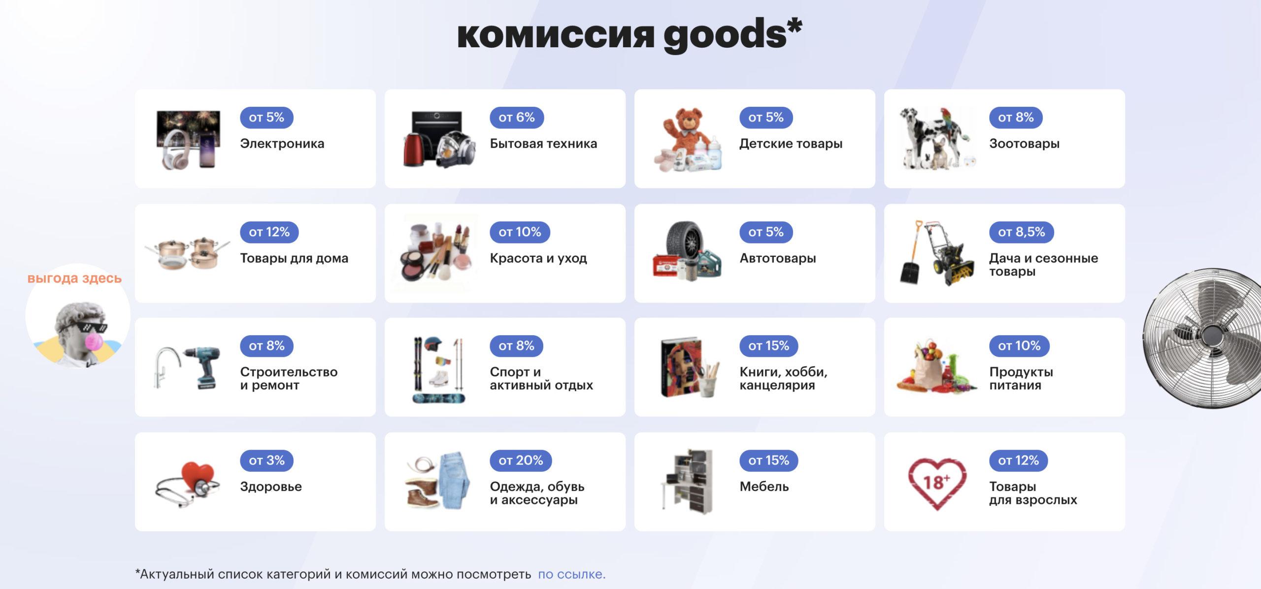 Комиссии продавцам на Goods