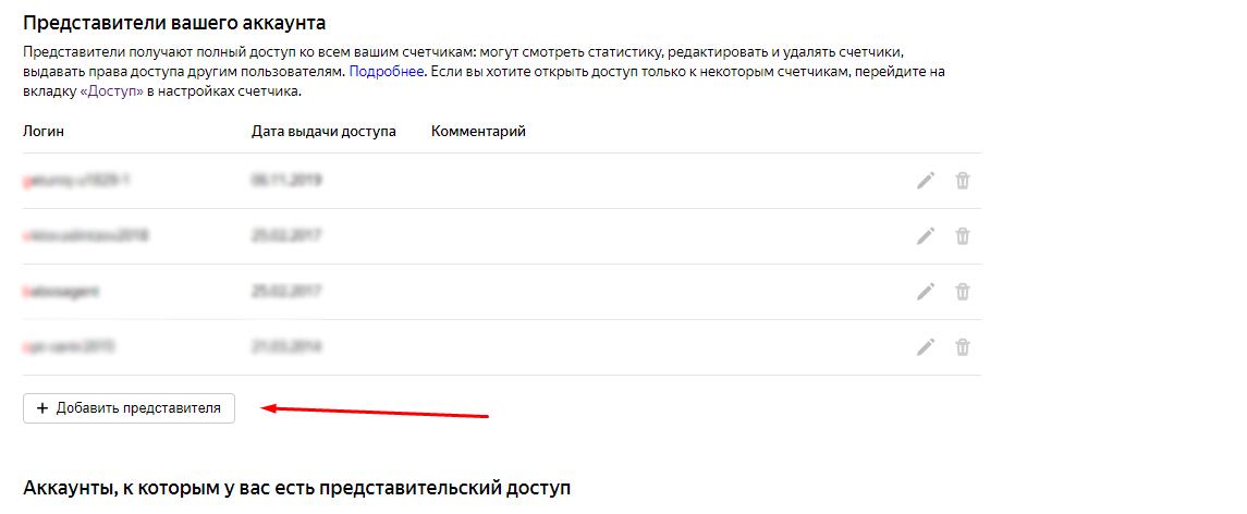Как дать доступ в Яндекс Директ, управление представителями
